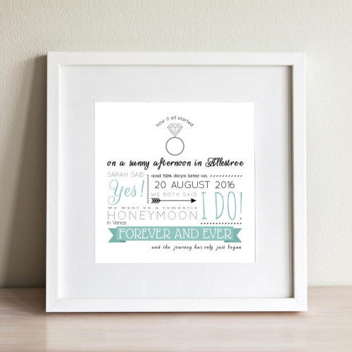 personalised How it All Started Wall Art
