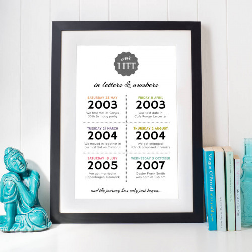 personalised Our Life In Letters & Numbers Wall Art in black