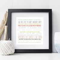 personalised How Our Journey Started Wall Art