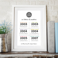 personalised Our Life In Letters & Numbers Wall Art in white